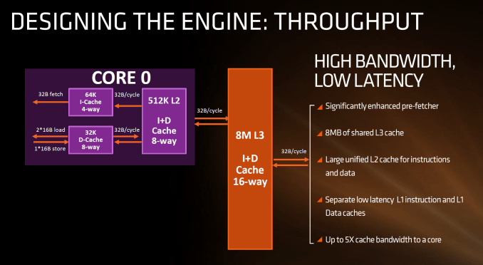 AMD-Zen-Throughput-03