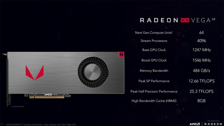 AMD Radeon RX Vega 64 Specifications