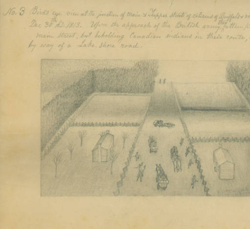 War of 1812 and the Burning of Buffalo