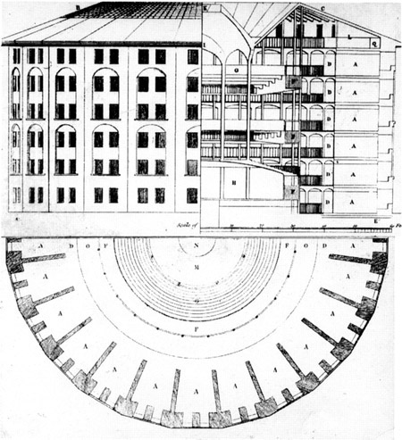 An architectural drawing of a prison in the round