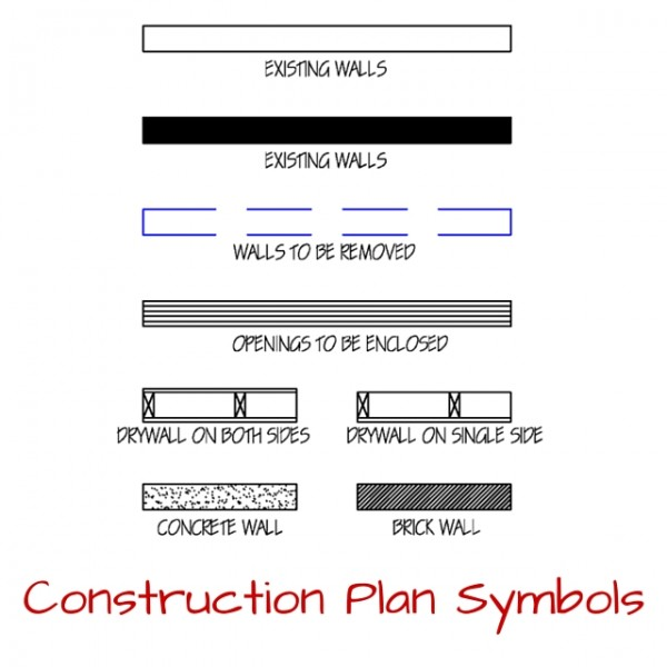 Construction Blueprint Symbols Chart