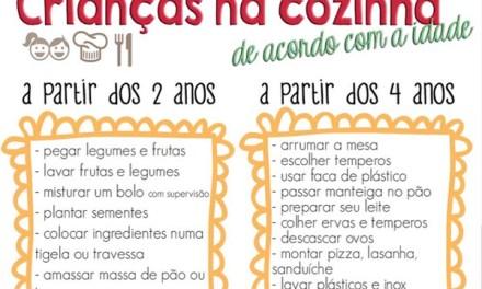 Crianças na cozinha: atividades por idades