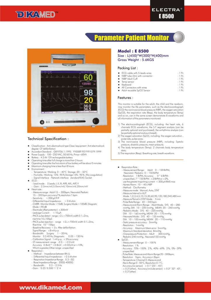 121. Parameter Patient Monitor