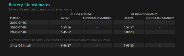 battery life t430