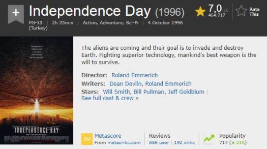 En İyi Aksiyon Filmleri Kurtuluş Günü
