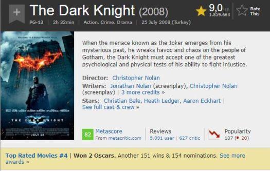En İyi Aksiyon Filmleri Kara Şövalye