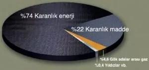 ortalama kütle yoğunluğu