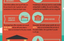 5 Worst Remodels for Resale [Infographic]