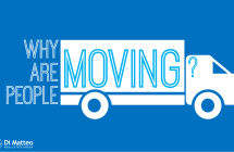 Why Are People Moving? [infographic]
