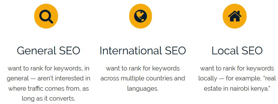 Local SEO Kenya 2019 - Tips & Checklist For Small Business