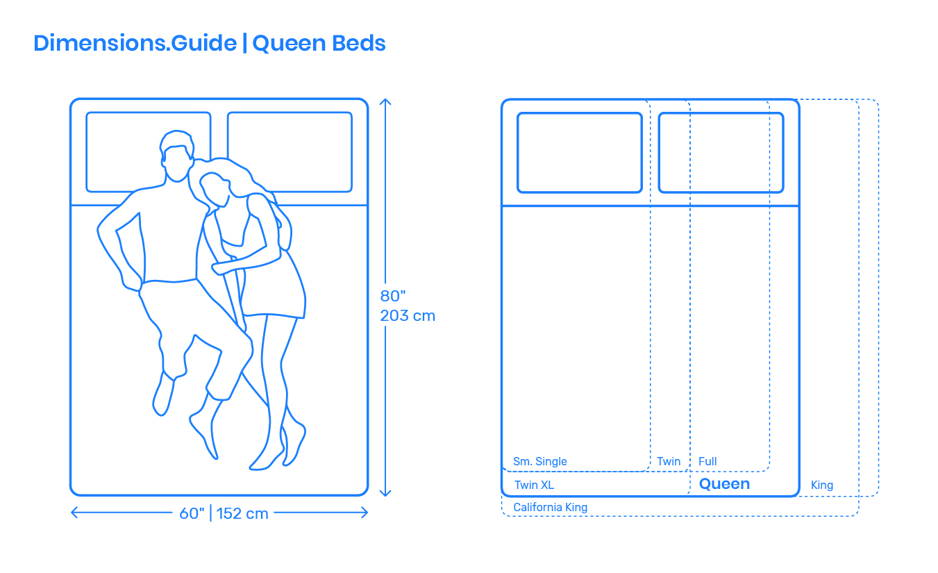 Queen Size Bed Dimensions Amp Drawings