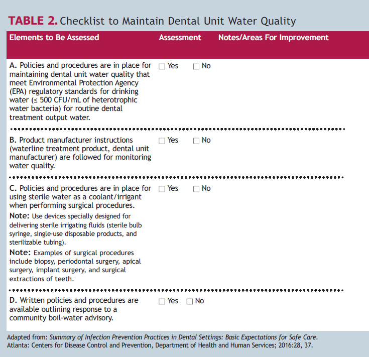 Ensure the Safety of Dental Treatment Water