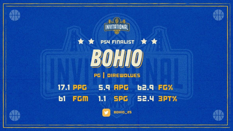 Stats-TW-Bohio