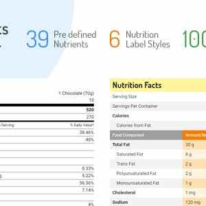 JUAL Nutrition Facts Label Creator For Visual Composer Addon
