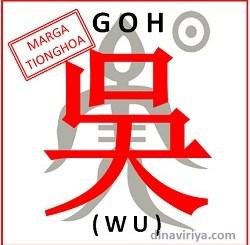 Asal usul Marga Goh (Marga Wu)