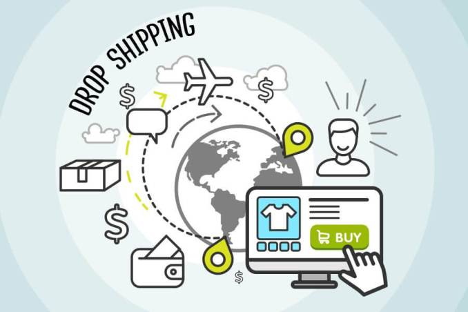 dropship trick cara dropshipping di shopee tips dan trik