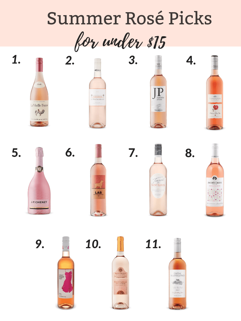 summer rose picks at the LCBO