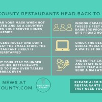 Pierce County back to Phase 2, here's what diners, restaurants should know