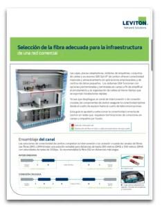 Selección de la fibra adecuada para la infraestructura- Leviton