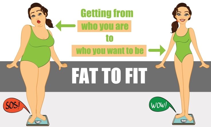 Fat to Fit, How to get Fit and Fabulous !
