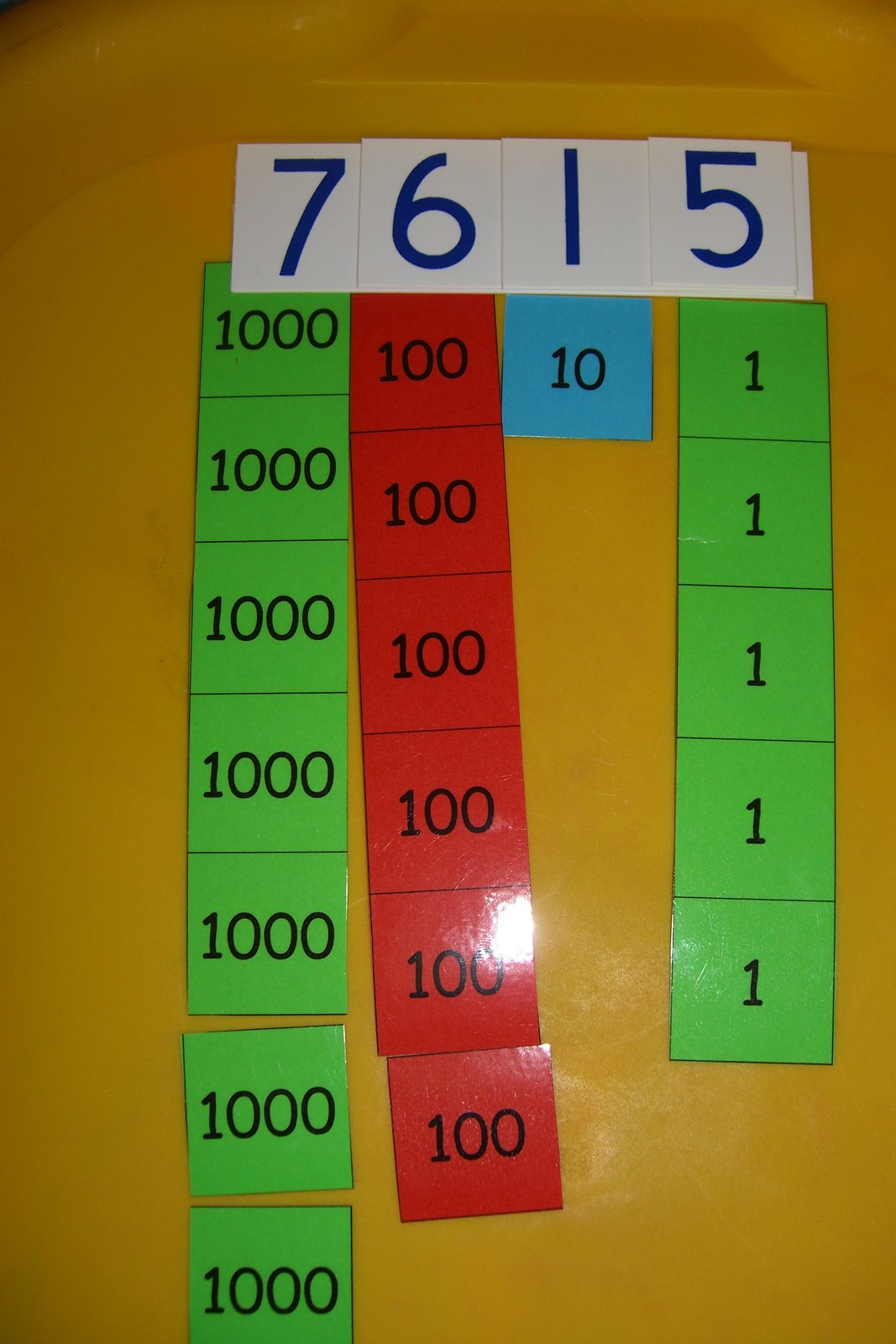 Ideas About Place Value Worksheets