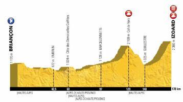 Le parcours de l'Etape du Tour 2017