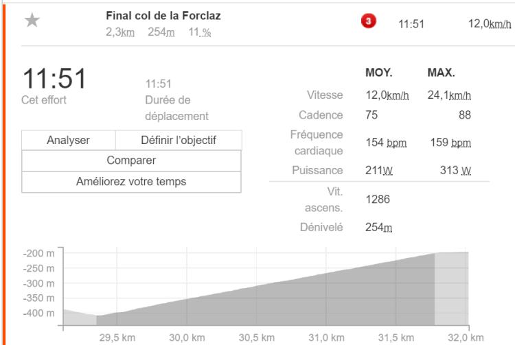 Time Megève Mont Blanc 2017 - Final du col de la Forclaz à 11 %
