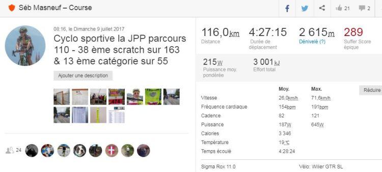 JPP 2017 Mes 116 kms en 4h27