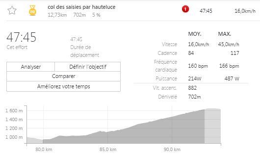 Time 2018 - le Col des Saisies par Hauteluce