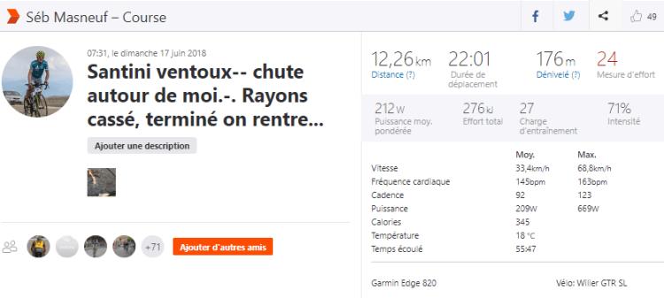dingue de vélo - Santini Ventoux 2018