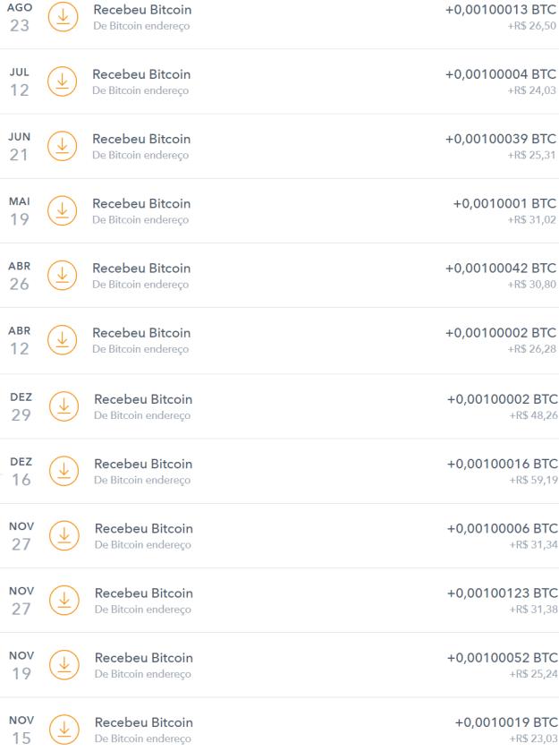 pagamentos a-ads.com