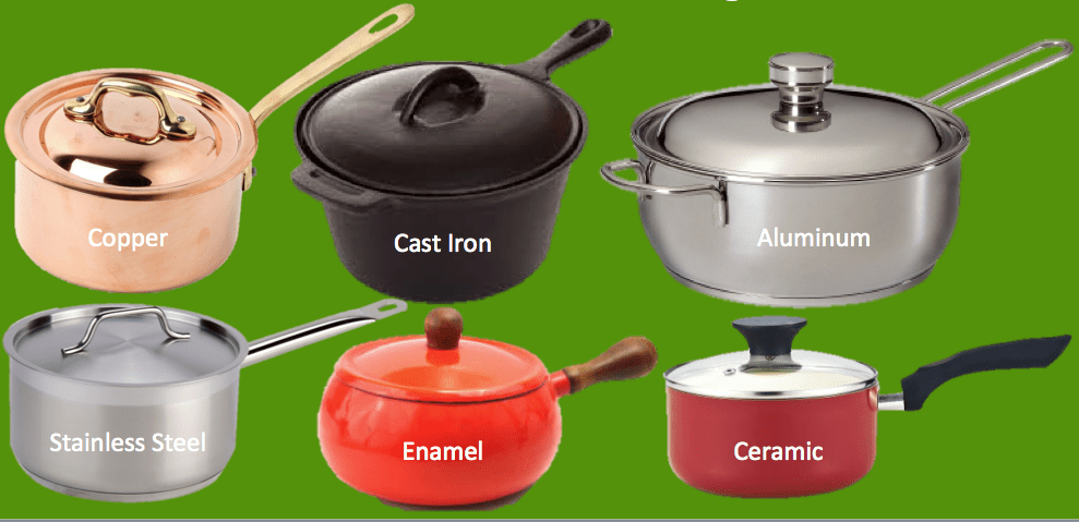 Different types of pots and pans