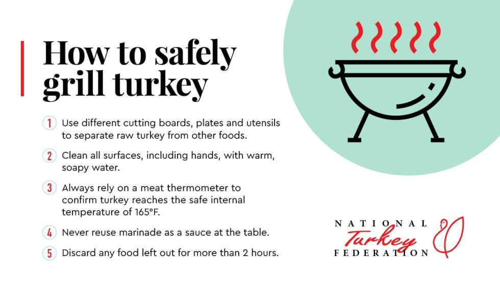Safety grilling tips for turkey