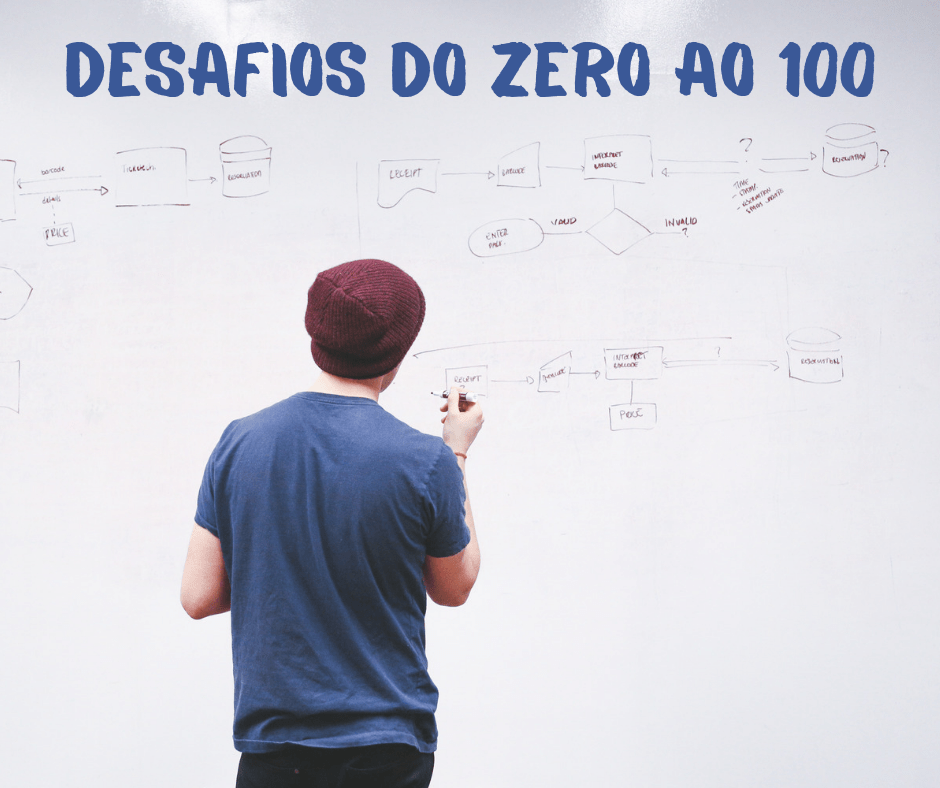 Do zero ao 100 by Canva