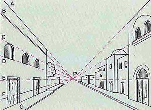 linee prospettiche per presepe