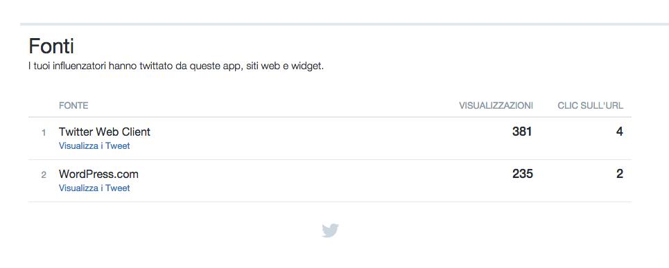 Screenshot 2015-06-14 23.08.25