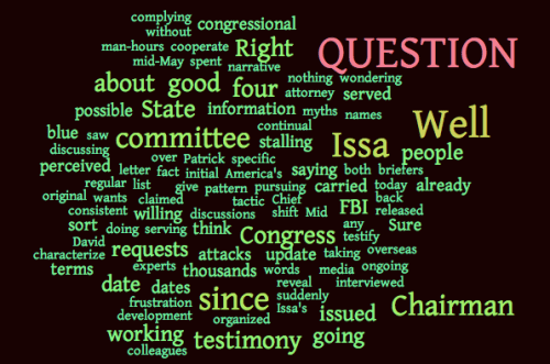 Word Cloud via WordItOut