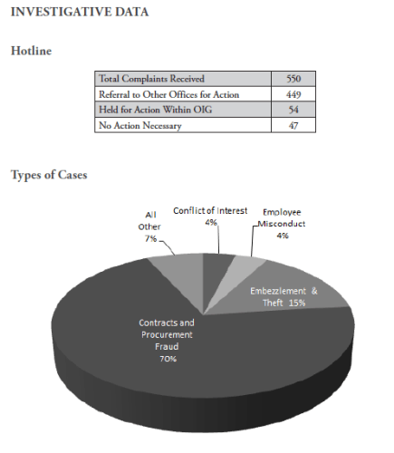 Extracted from Semi-Annual Report, March 2014