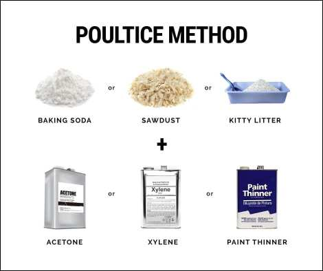 Poultice Method to Remove Oil From Concrete
