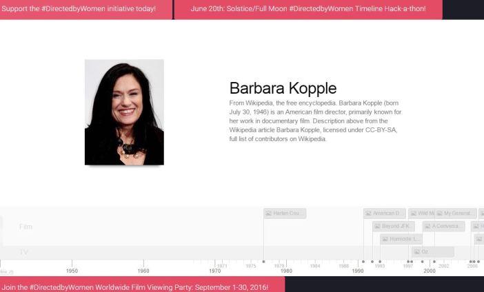 Barbara Kopple #DirectedbyWomen Timeline