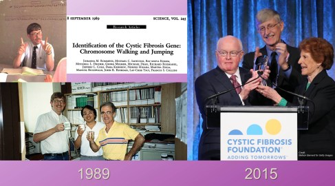 Cystic Fibrosis: 1989 and 2015