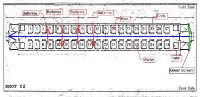 Train production layout