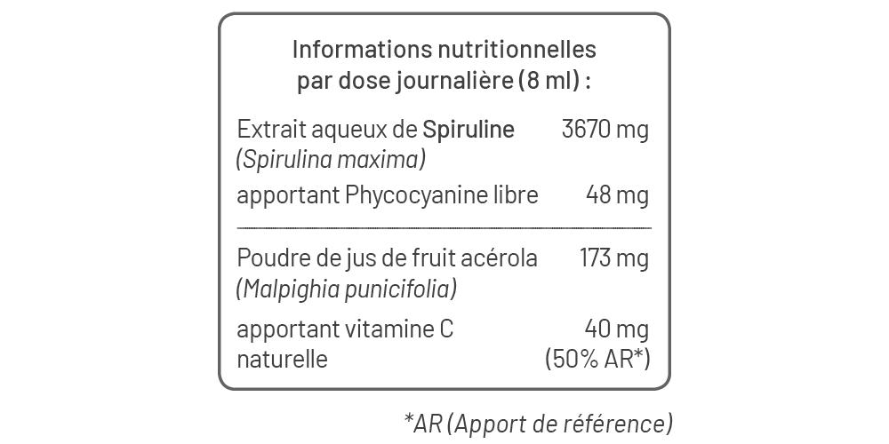 NaturaBlue Original tableau nutritionnel - français