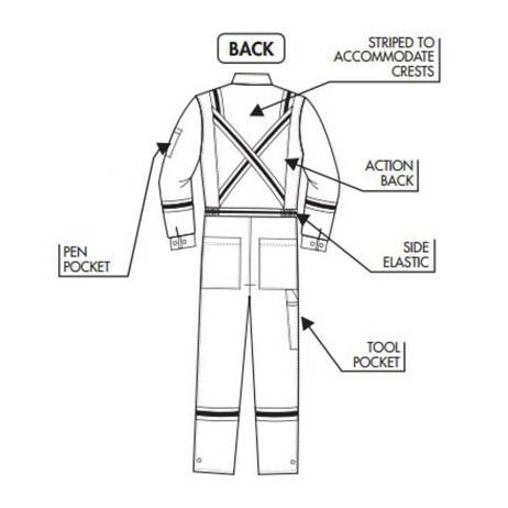 coveralls diagram
