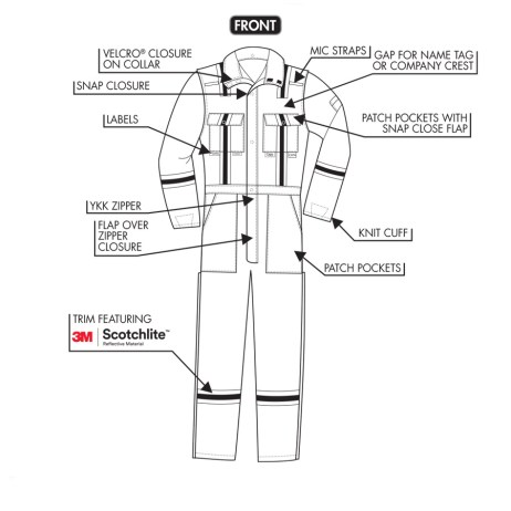 nomex IIIa insulated coveralls details
