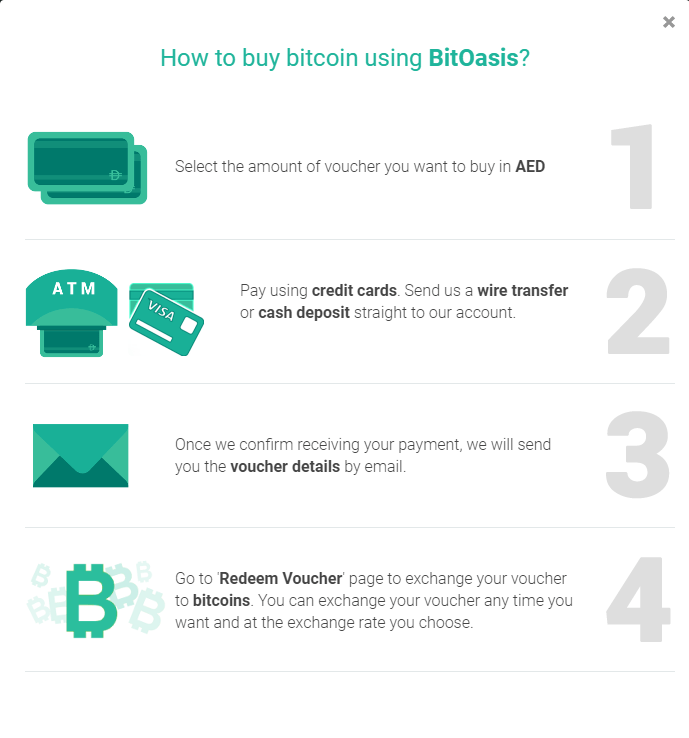 buy bitcoin bitoasis