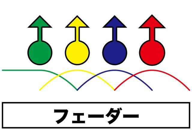 Select-4の図1