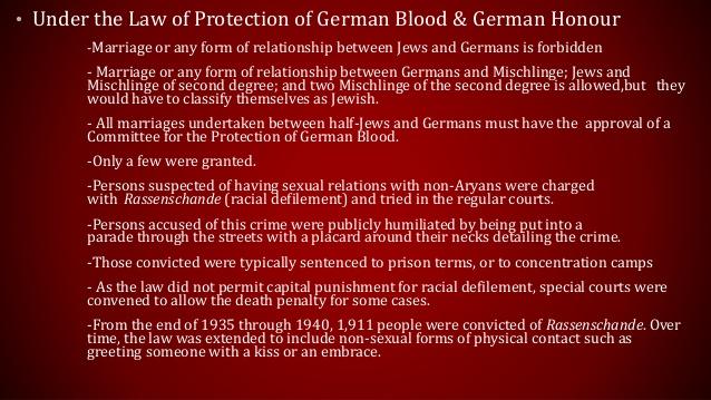 Nuremberg Laws | History of Sorts