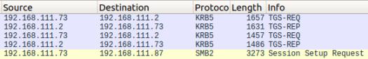 Kerberos TGS requests