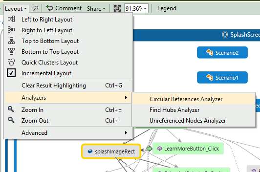 Dependency graphs analyzers